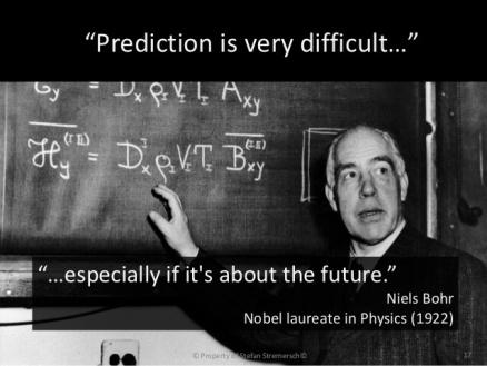 Revisiting My 2015 Predictions